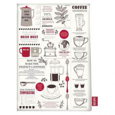 Hursan Havlu Coffee Facts (5164758)